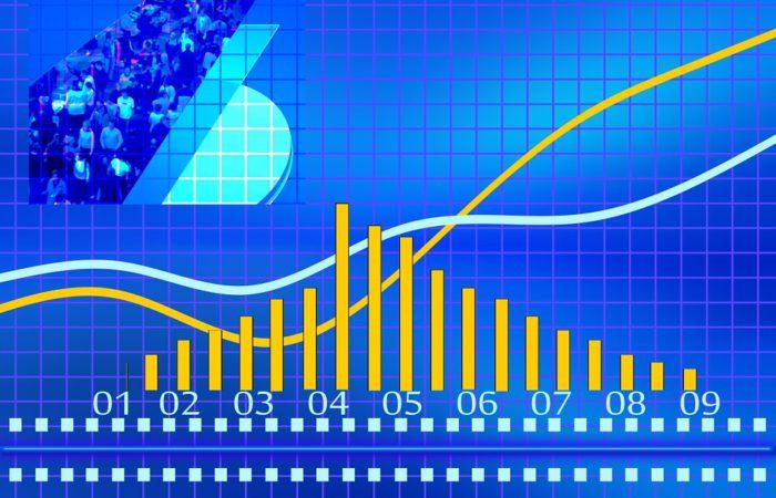 TransStock-Volume Indicatoren